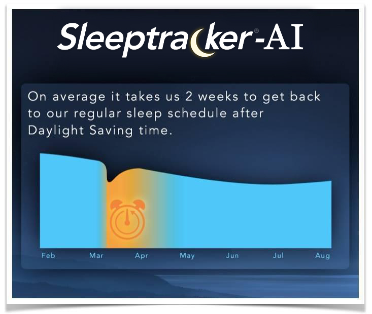 Sleeptracker's platform big data analytics confirms DST sleep disruption
